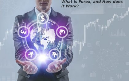 What is Forex, and How does it Work?